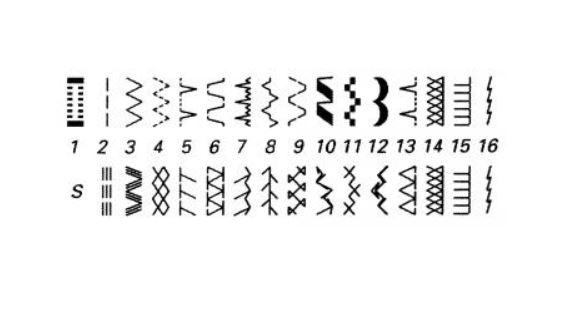 šicí stroj Bernette Milan 5-5