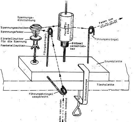 navíječ příze elektrický ELWO+parafínovač, klubka 125g-3